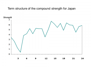 Strength-Japan